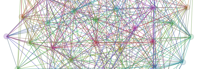 Network Visualization